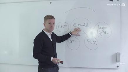 Integration og e-handel